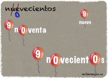 """nuevecientos""; frequent mistakes; common errors; Spanish learners; errores frecuentes; español lengua extranjera; ELE"