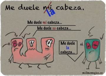 """me duele mi cabeza""; frequent mistakes; common errors; Spanish learners; errores frecuentes; español lengua extranjera; ELE"