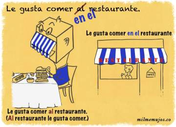 """comer al restaurante""; common errors; frequent mistakes; Spanish learners; ELE; español lengua extranjera; errores frecuentes"