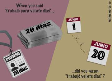 """trabajó para veinte días""; common errors; frequent mistakes; Spanish learners; ELE; español lengua extranjera; errores frecuentes"