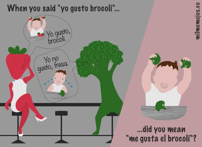 Spanish; ELE; errores frecuentes; errores fosilizados; yo gusto; me gusta